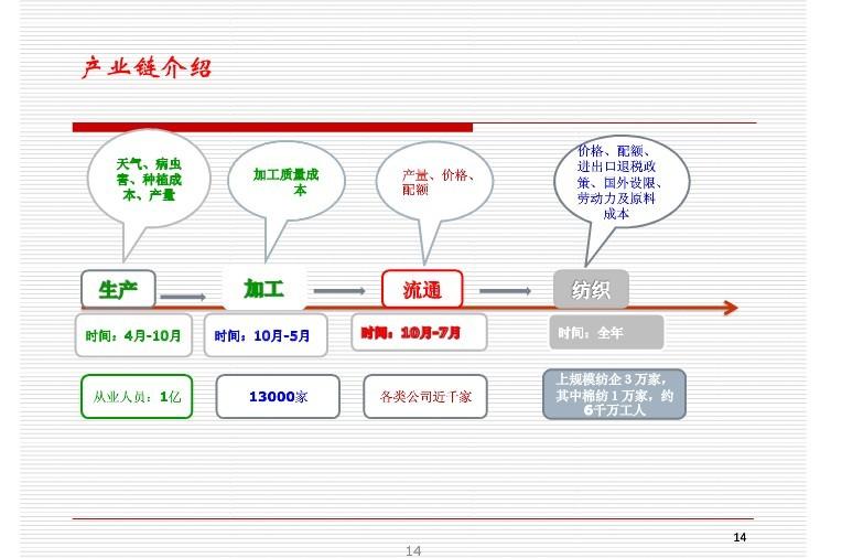 """""""中""""字号棉花品种是近几年中国农科院棉花所育成的适合我国不同棉区和"""